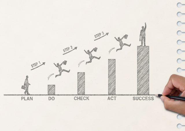 人事転職へ向けてのステップ