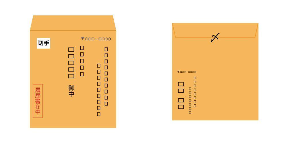 履歴書・職務経歴書の封筒の書き方例