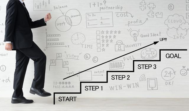 転職でステップアップを目指す人